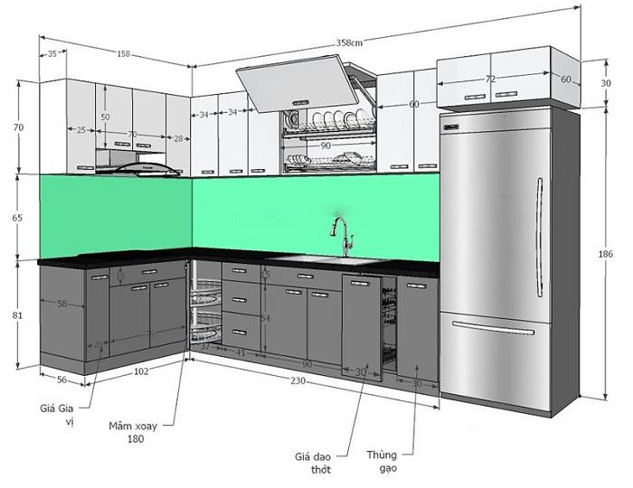 5 Kinh nghiệm quý báu giúp bạn lựa chọn tủ bếp giá rẻ