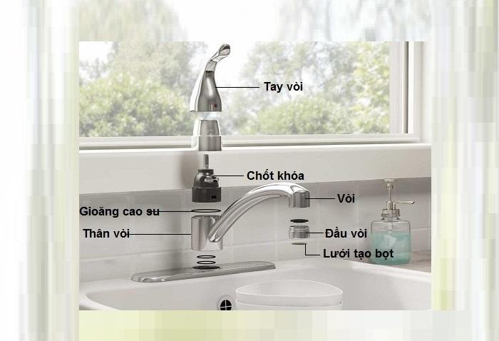 Cấu tạo vòi rửa bát và phân loại theo chất liệu-1