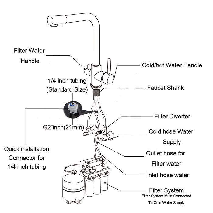 Đặc điểm và tính năng cơ bản của vòi rửa bát 3 đường nước-7